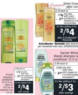 Garnier Fructis Shampoo CVS Deal idea 1-5-1-11