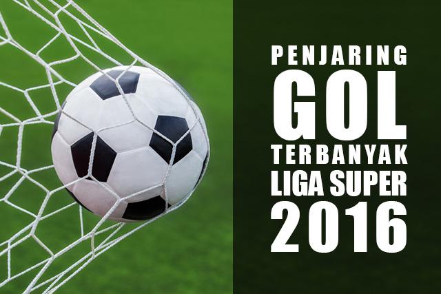 Penjaring Gol Terbanyak Liga Super 2016