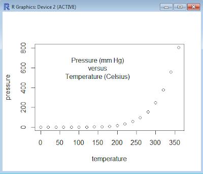 Hasilnya ditunjukkan pada gambar 4.1