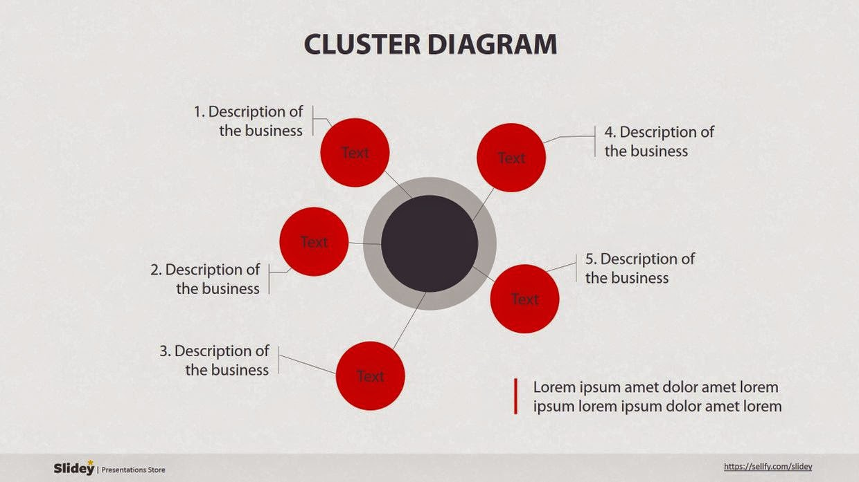 Cluster Diagram Powerpoint Slidey Store Process Flow
