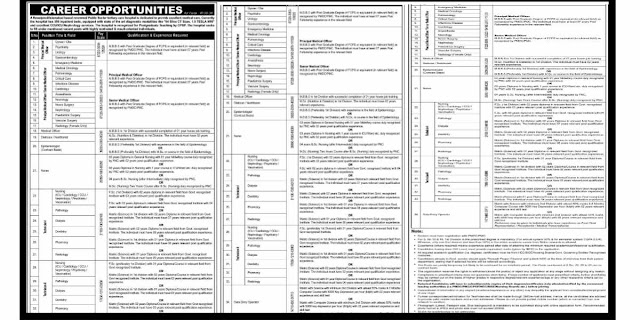 Public Sector Territory Care Hospital Jobs 2020 for 350 Inpatient Beds Hospital Required Data Entry Operator, Medical officer, Nurse, Pharmacy Technician, Radiology Technician and More