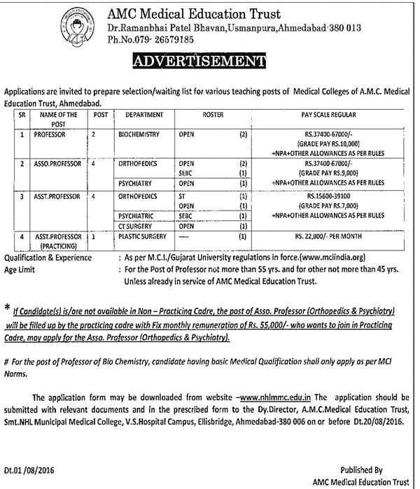 AMC Medical Education Trust Recruitment 2016 for Various Professor Posts