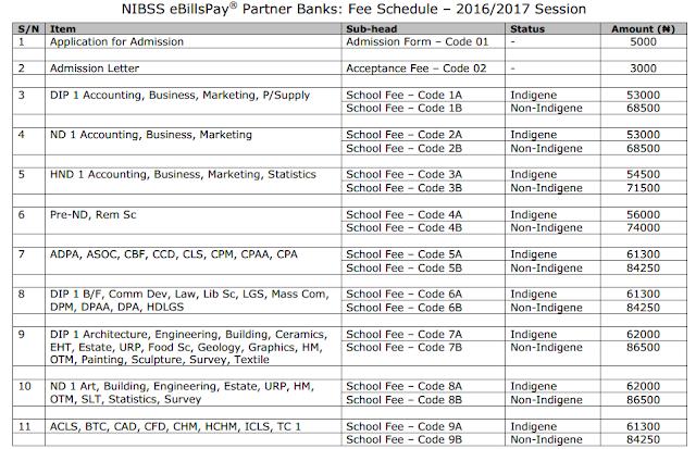 Benue Poly, Ugbokolo School Fees Schedule 1