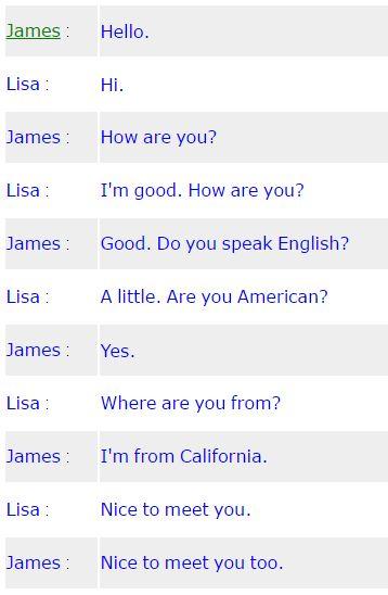 percakapan bahasa inggris dan terjemahannya