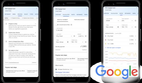 Google – Information sur le crédit hypothécaire