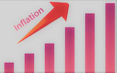مفهوم التضخم وانواعه