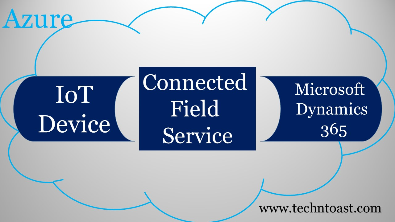 Connected Field Service Dynamics 365 Azure IoT Central