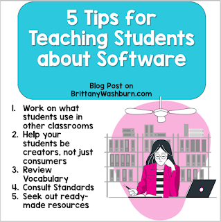 Understanding the function of software as well as how it interacts with corresponding hardware are foundational skills in computer science.  Here are a few tips for teaching your students all about it!