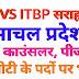 KVS ITBP सराहन में नर्स,पीजीटी,टीजीटी,काउंसलर तथा अन्य पदों पर भर्ती