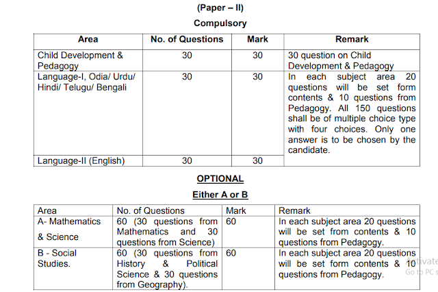 OTET Syllabus For Paper 2
