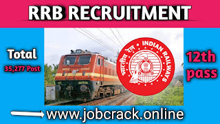 RRB Recruitments- 35277 NTPC Graduate & Undergraduate posts in Indian Railways- Railway Recruitment Board CEN 01/2019