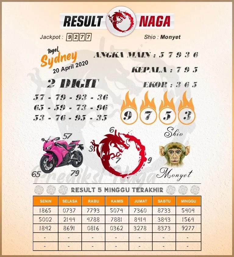 Prediksi Togel Sidney Kamis 20 April 2020 - Result Naga
