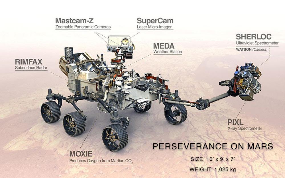 Perseverance Rover - NFTamil