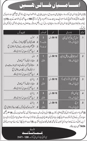 Join Pak Army Civilians Latest Jobs in Pakistan Jobs 2021-2022