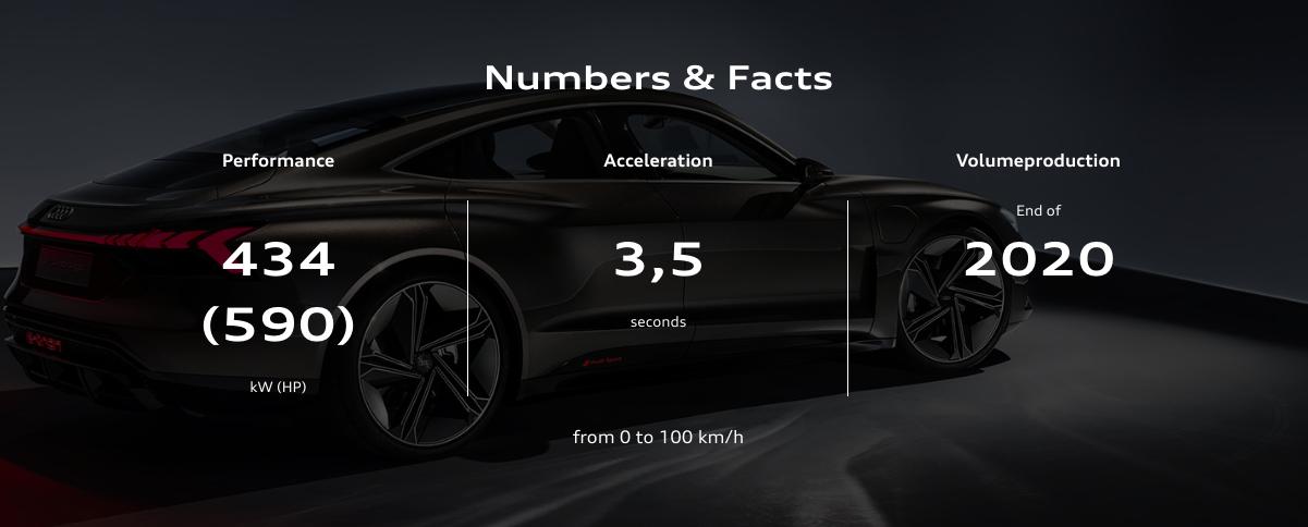 Spesifikasi Mobil Listrik Audi e-Tron GT