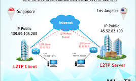 Tutorial Setting L2TP/IPsec VPN Server di Mikrotik