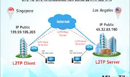 Tutorial Setting L2TP/IPsec VPN Server di Mikrotik