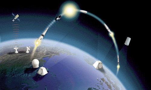 Ballistic-Missile-Defence-System