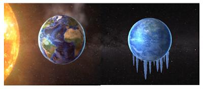 خروج كوكب الأرض عن مداره
