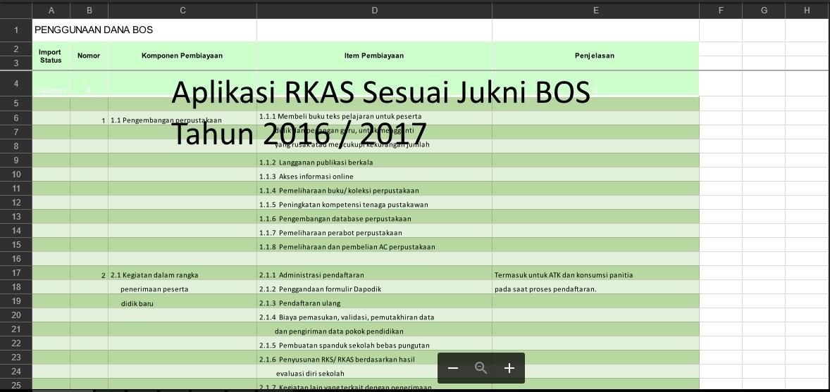 Aplikasi Rkas Sesuai Juknis Bos Terbaru 2016 Download
