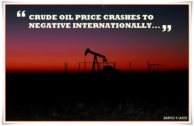 Why Crude Oil Prices Crashed: Top 5 Reasons For It