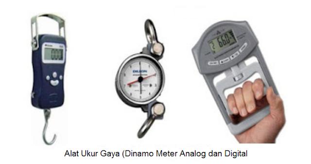 Alat Ukur Gaya (Dinamometer)