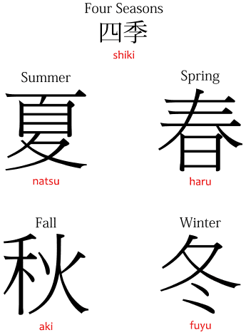 The four seasons in Japanese: 四季, 夏春冬秋
