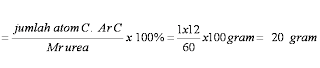 Beginilah Perhitungan Kimia Dasar Yang Biasa di Sebut Stokiometri