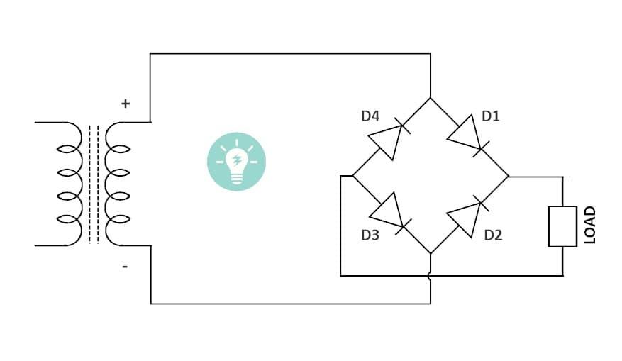 Full Wave Bridge Rectifier diagram