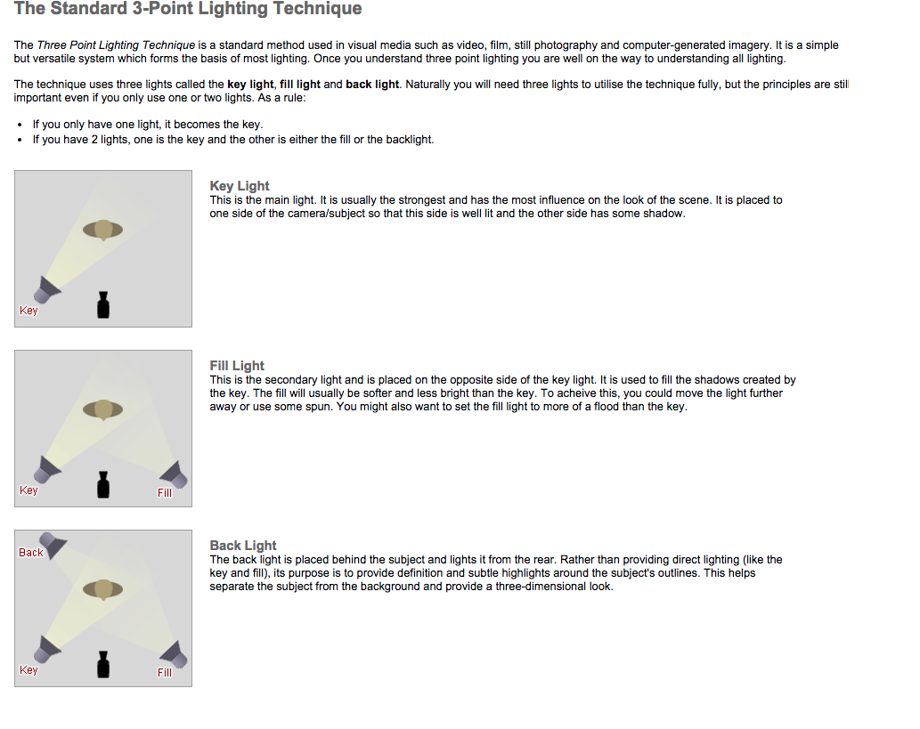 Threepoint Lighting Diagram