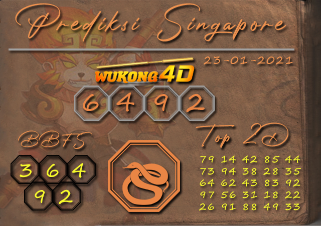 PREDIKSI TOGEL SINGAPORE WUKONG4D 23 JANUARY 2021