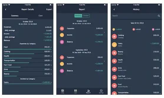 sepran, aplikasi catatan keuangan harian buatan developer lokal indonesia