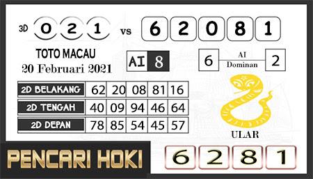 Prediksi Pencari Hoki Group Macau Sabtu 20 Februari 2021