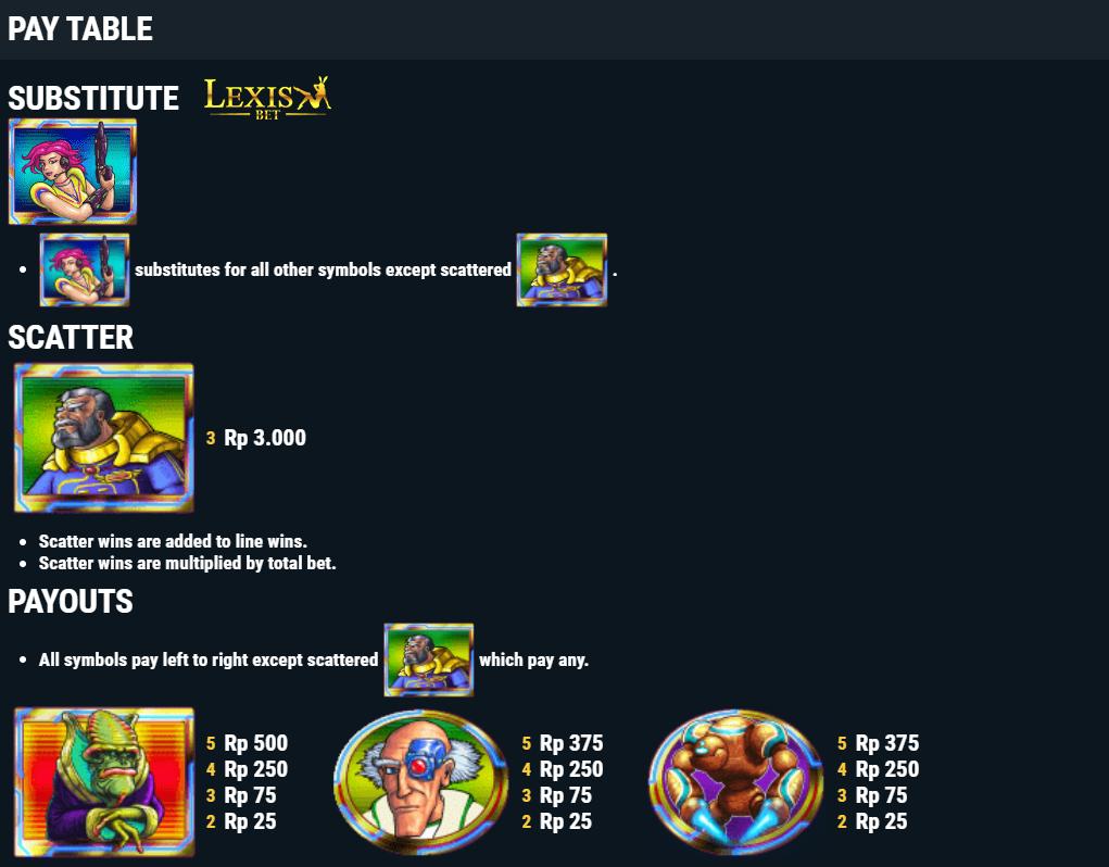 Slot Online Habanero Galactic Cash