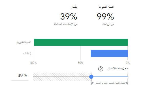 لارباح 99% ومن ظهور الاعلانات 39%