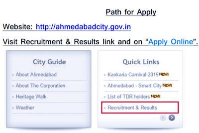 AMC Sahayak sanitary inspector Recruitment, AMC Recruitment