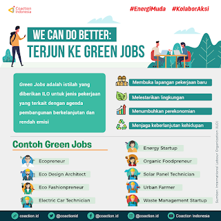 peluang generasi z di green jobs