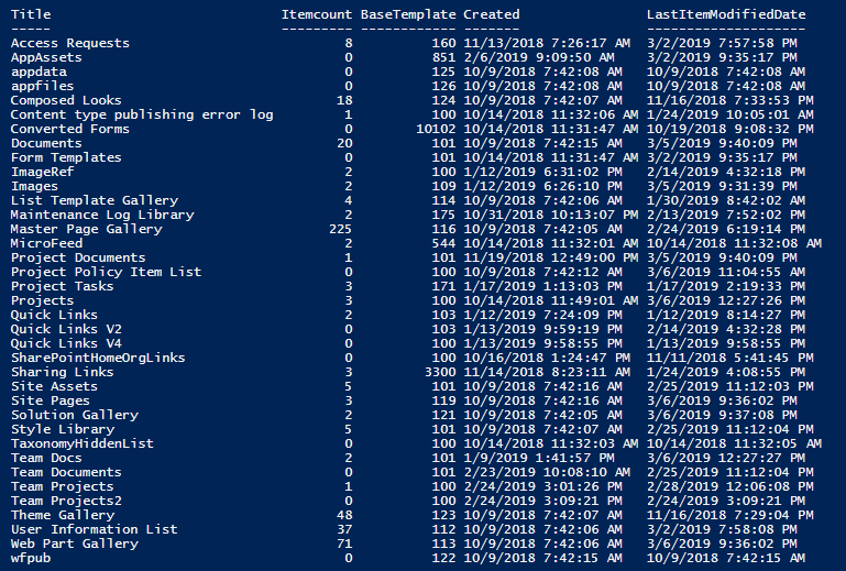 SharePoint Online: Get All Lists using PowerShell - SharePoint Diary