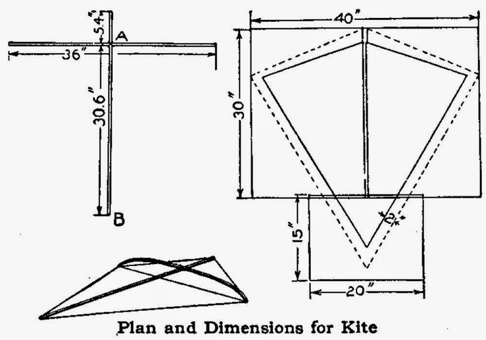 How To Make A Kite For Kids A Tailless Kite Ency123