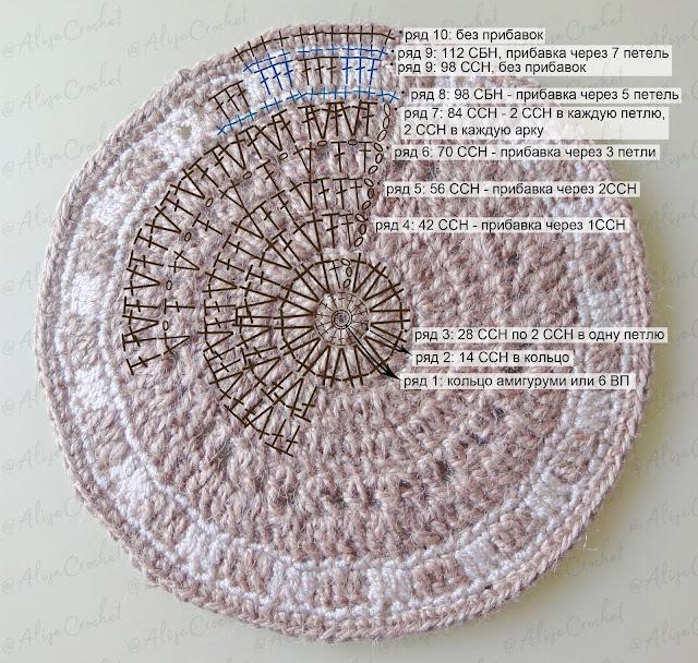 схема столовый набор из джута