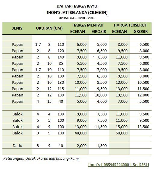 Contoh Daftar Harga Jual Contoh Nov
