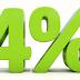 COVID-19 වසංගතය හේතුවෙන් පීඩාවට පත් ව්යාපාර සඳහා 4%ක පොලියට සහන ණය ලැබෙන හැටි