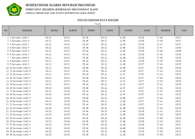 Jadwal Imsakiyah Ramadhan 1442 H Kota Banjar, Provinsi Jawa Barat
