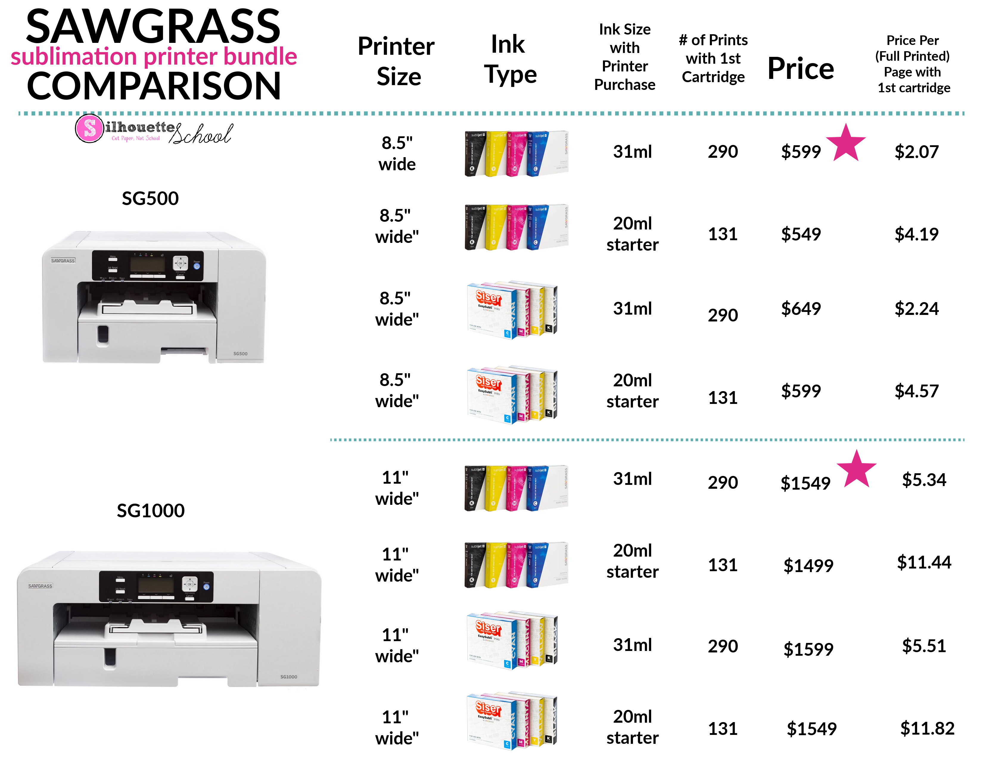 Sawgrass, Sublimation Printer, Sublimation inks, sublimation printing, sublimation
