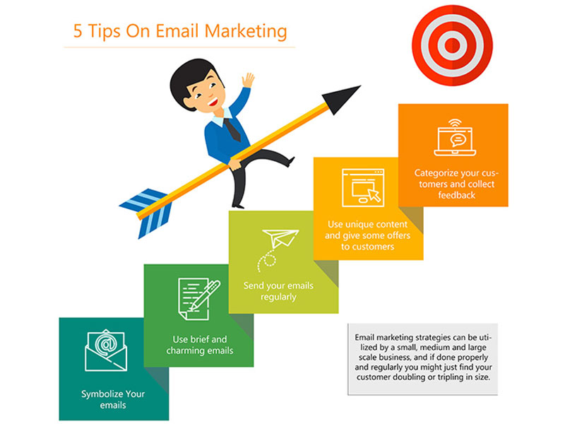 Double your Profit with these 5 Tips on Email Marketing