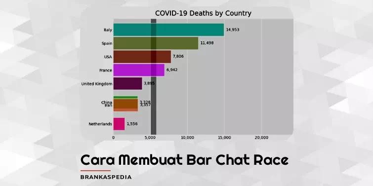 cara membuat bar chart race