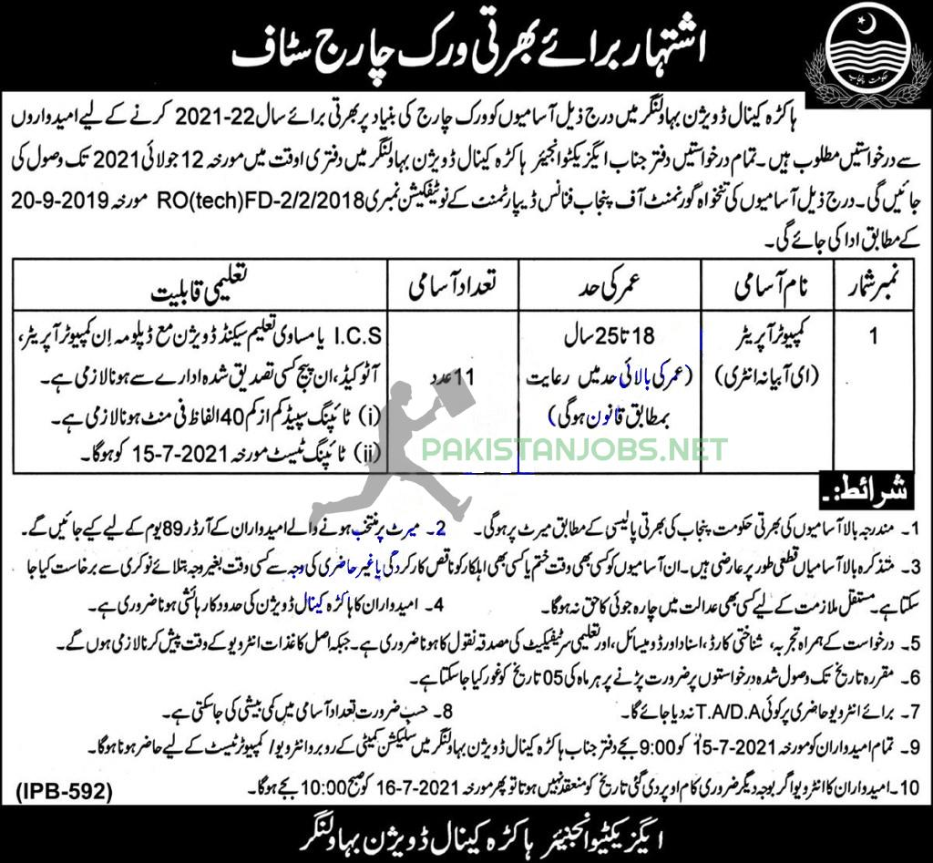 Canal Division Irrigation Department Jobs 2021