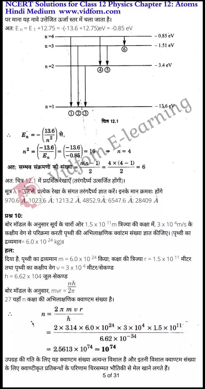 class 12 physics chapter 12 light hindi medium 5