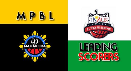 LIST: Scores per game Imus Bandera 2018 MPBL Anta Datu Cup