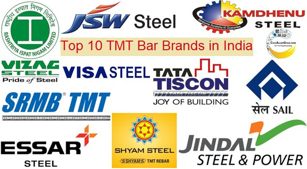 List of Top 10 Best TMT Bar in India for House Construction in 2021